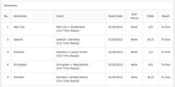 31/03/2012 - UK Football Predictions