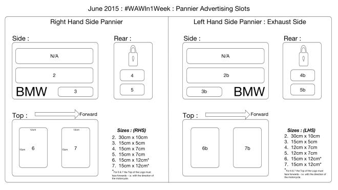 WAWIn1Week Pannier Advertising Slots