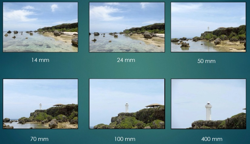 Field of View Vs Camera Lens View - this is the view of the same beach that each lens takes from the same scene.