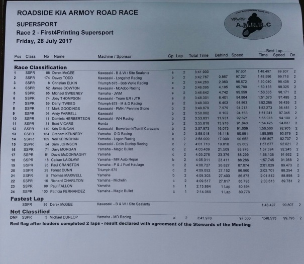 2017 Armoy Road Races : Race 2 Supersport