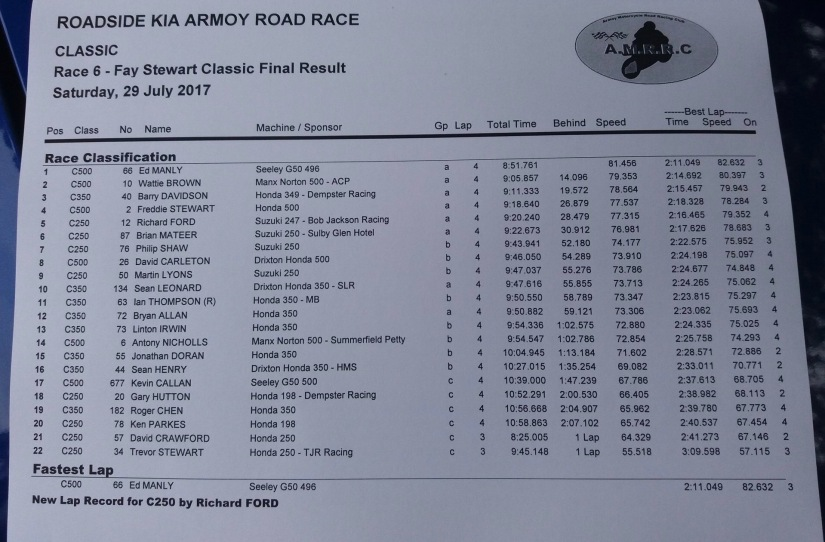 2017 Armoy Road Races : Race 6 Classics