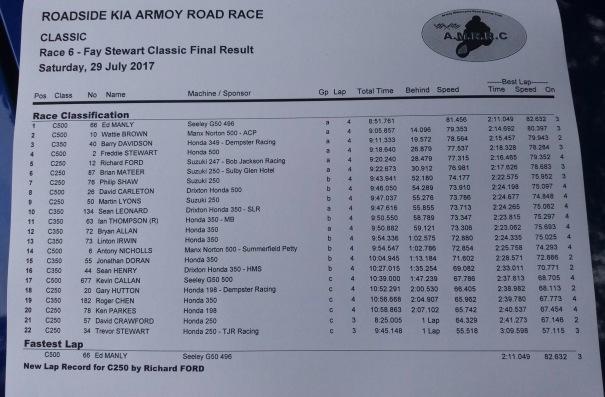 2017 Armoy Road Races : Race 6 Classics
