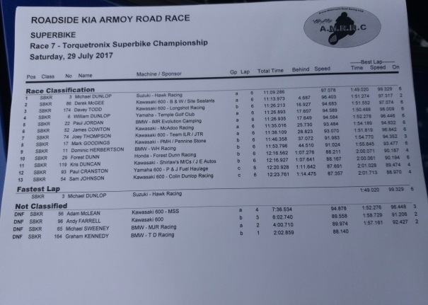 2017 Armoy Road Races : Race 7 Superbike