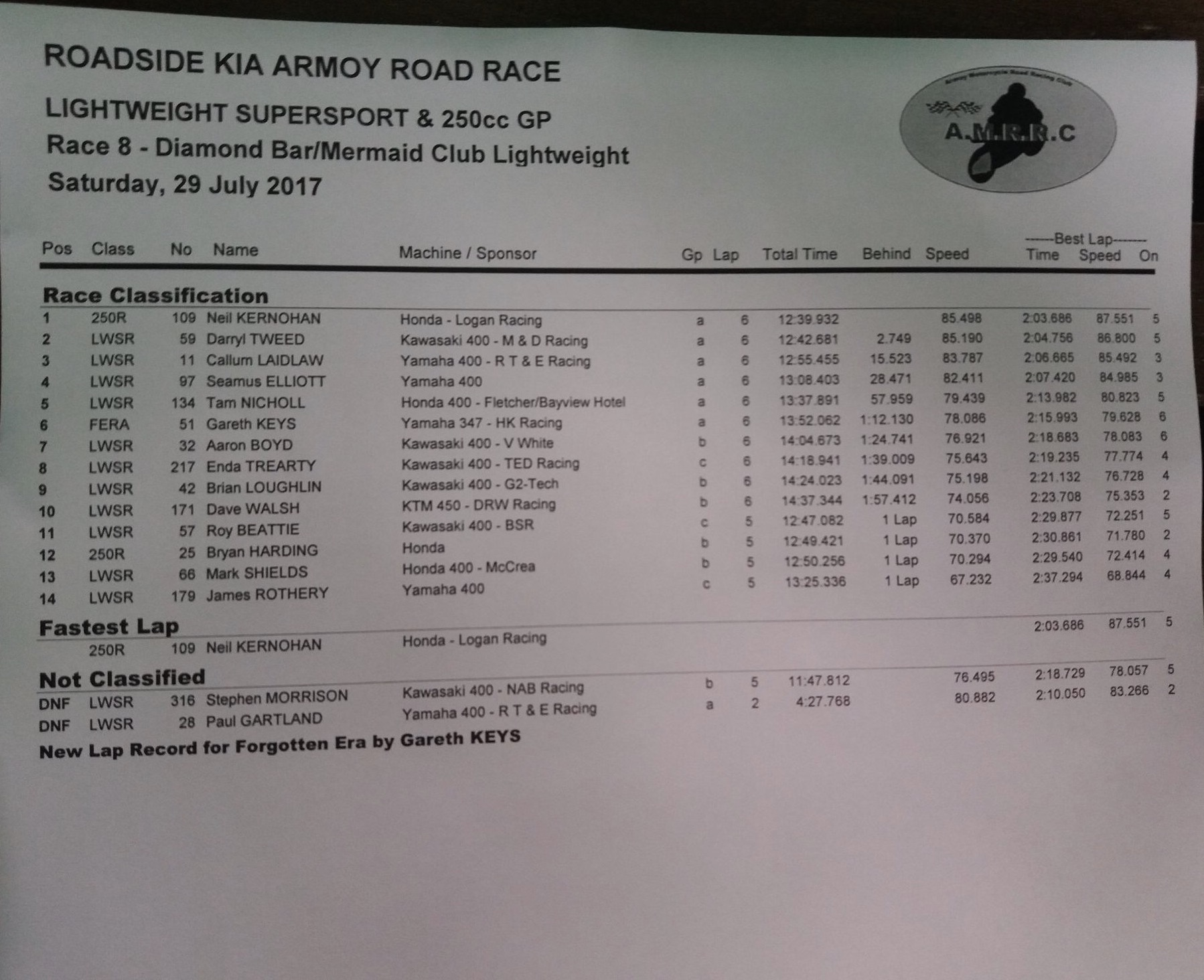 2017 Armoy Road Races : Race 8 Lightweight Supersports & 250cc