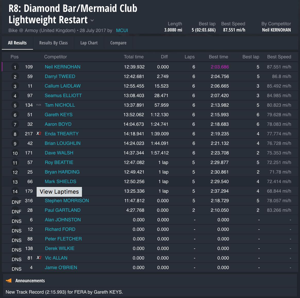 Race 8 : Diamond Bar/Mermaid Club Lightweight Restart