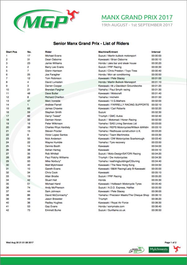 2017 Manx GP Start List 1/2