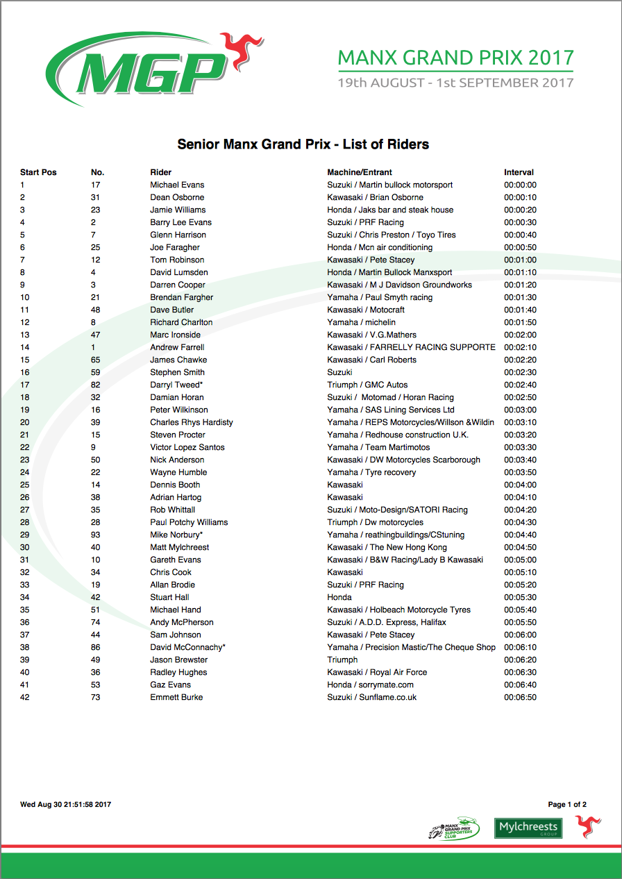 2017 Manx GP Start List 1/2